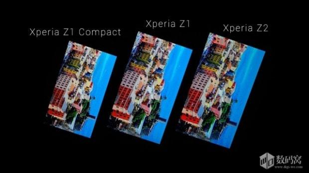 Confronto Z1 Z1 Compact Z2 (1)