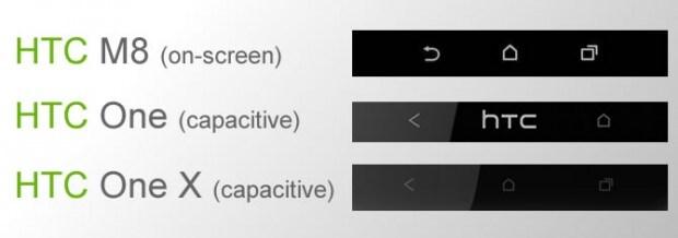 HTC One 2 tasti