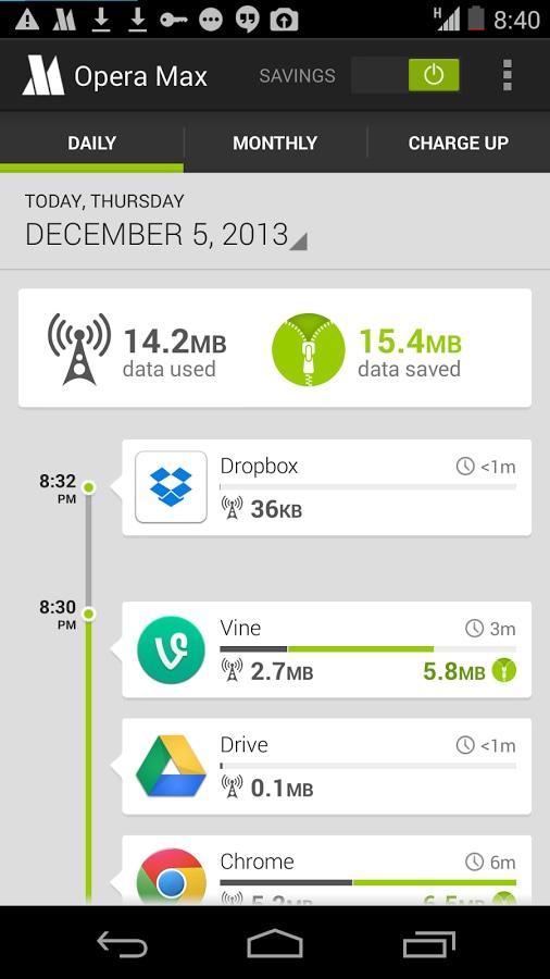 Opera Max beta ci permette di comprimere i dati di tutte le applicazioni del nostro smartphone