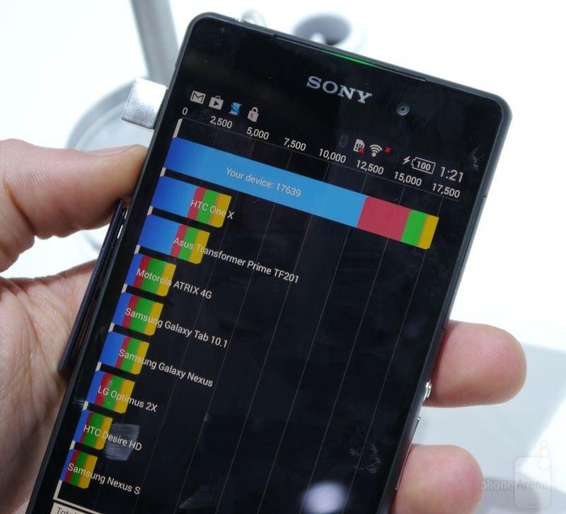 Sony Xperia Z Benchmark 2