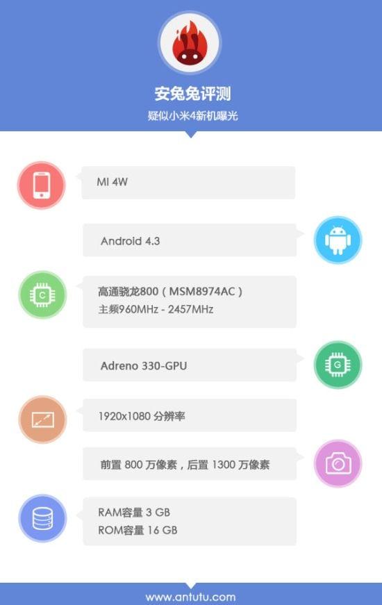 Xiaomi Mi4 appare nei benchmark di AnTuTu