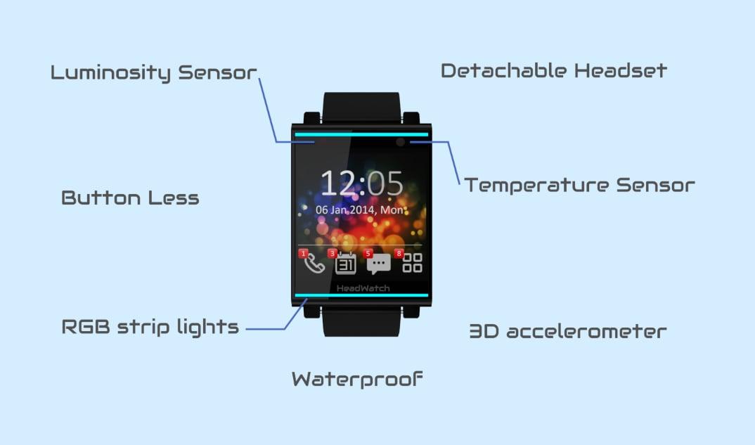 HeadWatch, lo smartwatch che è anche un auricolare Bluetooth (video)