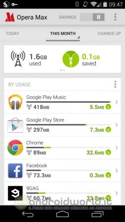 Opera Max Beta Sample (1)