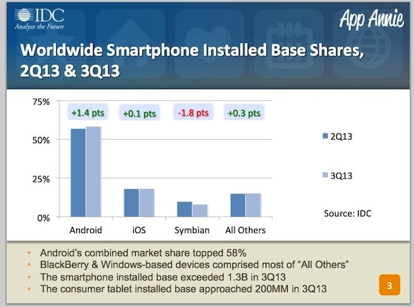 android-ios-intalled-base-small