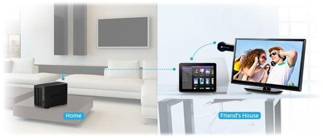 Synology aggiunge lo streaming su Chromecast ai propri NAS