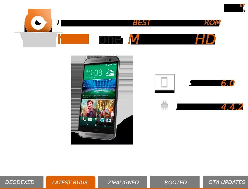 Già disponibile la ROM Maximus HD per HTC One (M8)