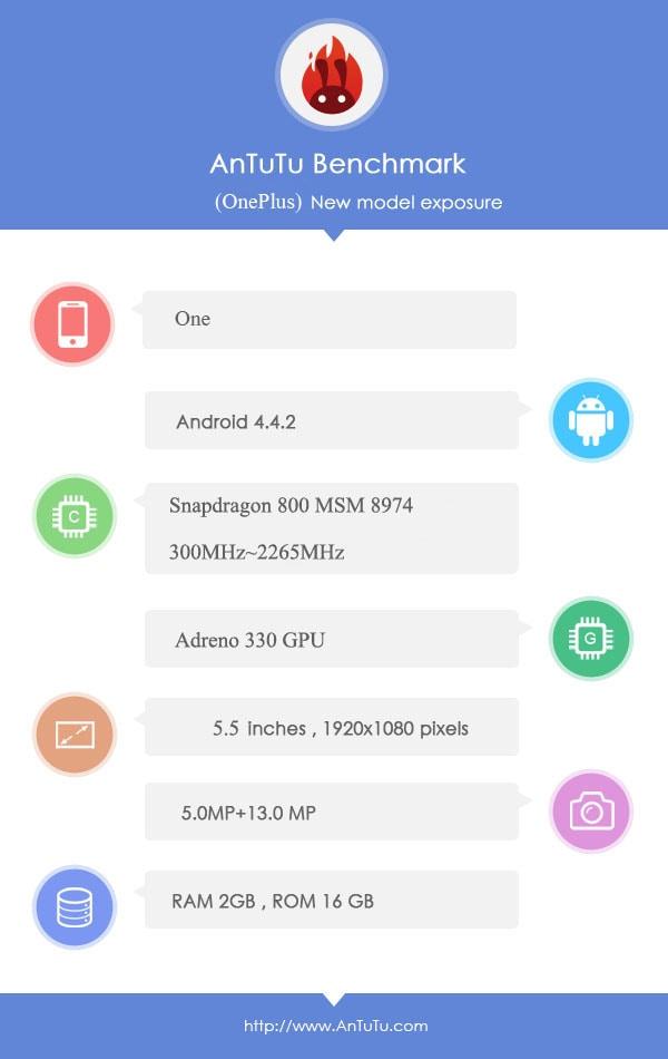 OnePlus One: AnTuTu conferma tutte le caratteristiche tecniche