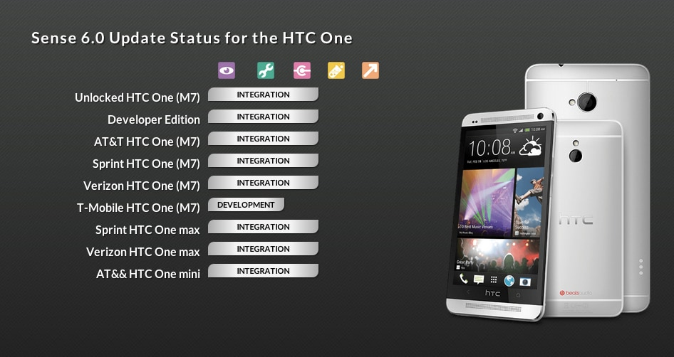 HTC update
