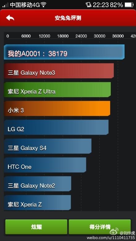 OnePlus One batte tutti su AnTuTu: superati i 38.000 punti
