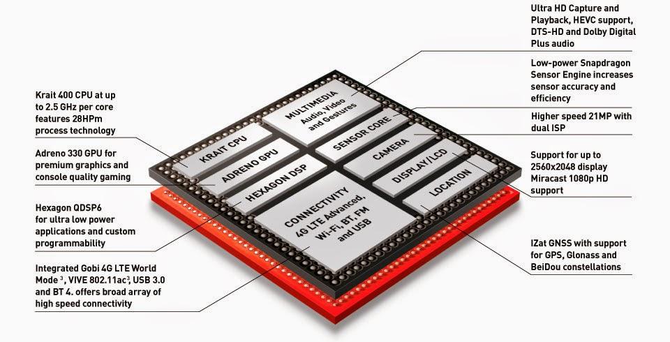 OnePlus One confermato con Snapdragon 801 a 2,5 GHz e 3 GB di RAM