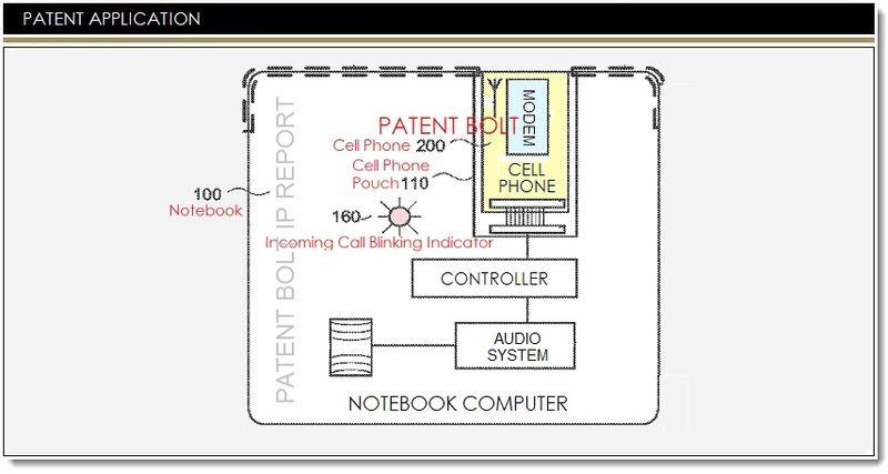 Google PC con smartphone