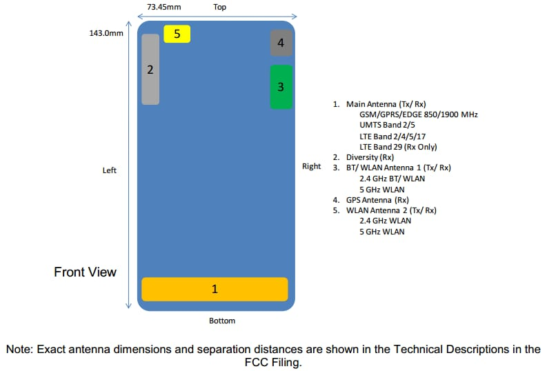Samsung Galaxy S5 Active passa dall'FCC