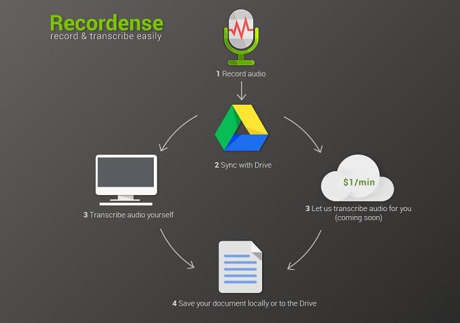 recordense_registratore_audio_applicazione_android