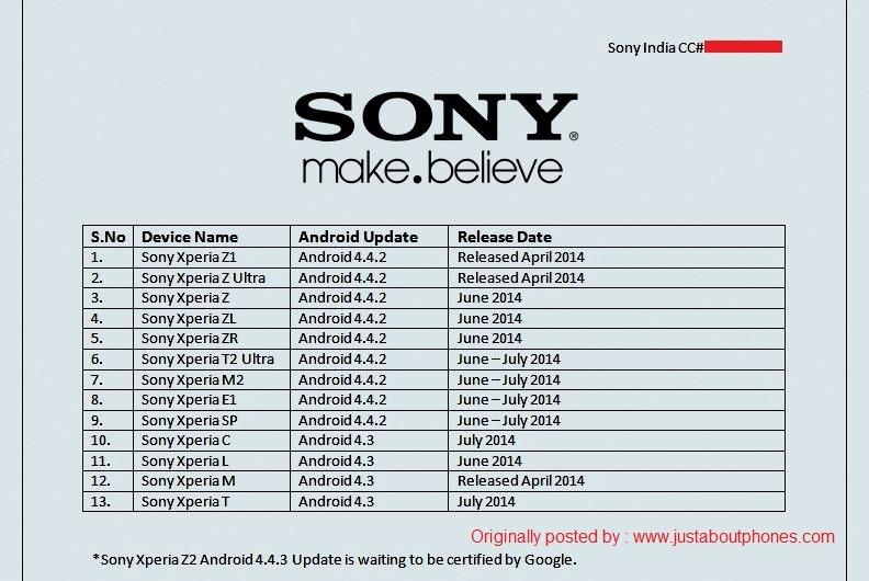Trapelata una roadmap Sony con i prossimi aggiornamenti