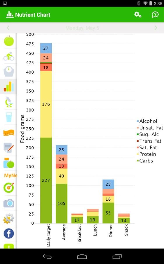 Calorie Counter PRO 04