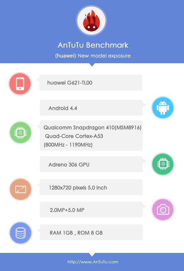 Huawei-G621-Benchmark