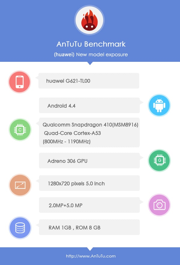 Huawei G621-TL00 con Snapdragon 410 a 64-bit avvistato su AnTuTu