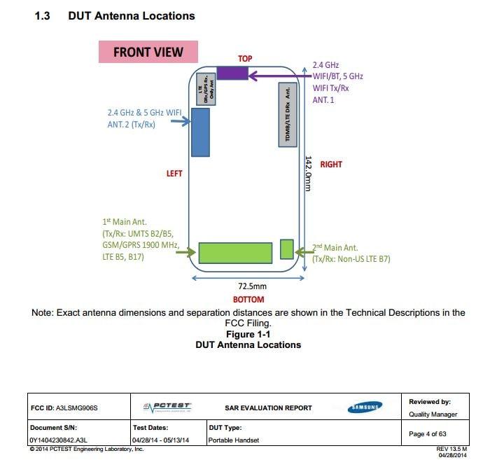 Un possibile Samsung Galaxy F (S5 Prime) passa dall'FCC