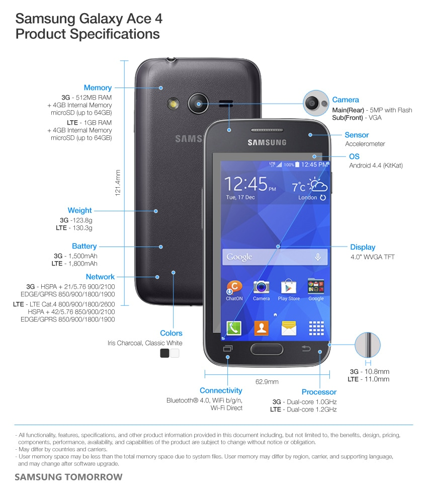 Samsung-outs-the-Galaxy-Ace-4