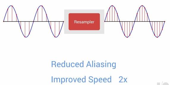 audio-resampler-android5