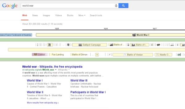 Linea cronologica google