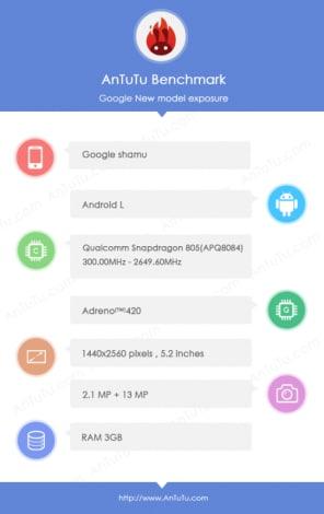 Motorola Nexus 6 Shamu Benchmark AnTuTu