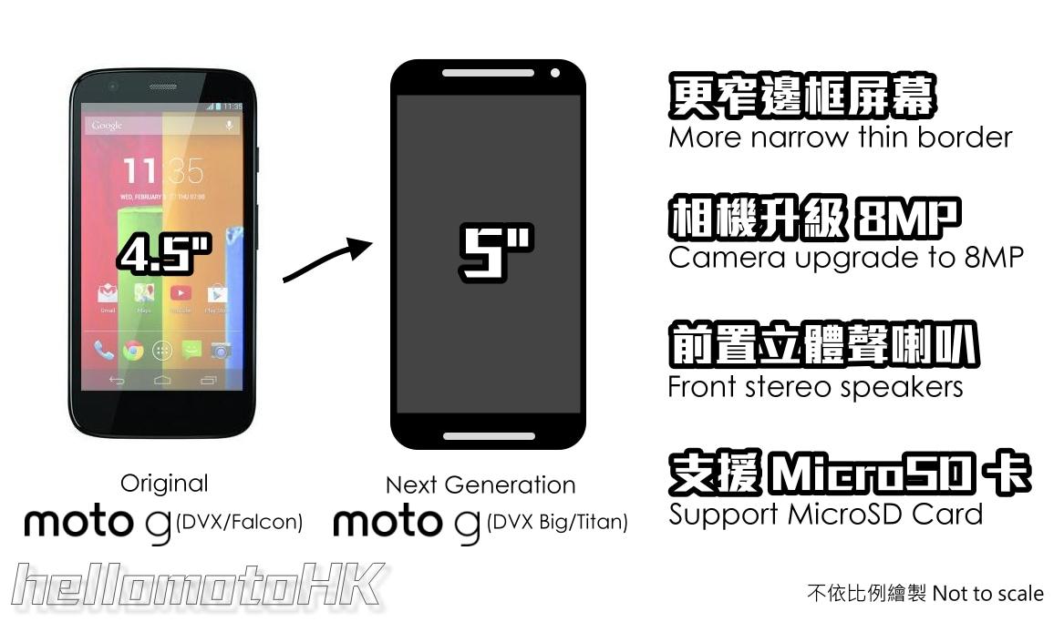 Moto G2 dovrebbe avere speaker frontali stereo e supporto micro SD