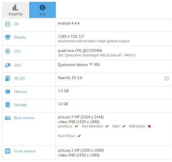 sm-g739f-benchmark