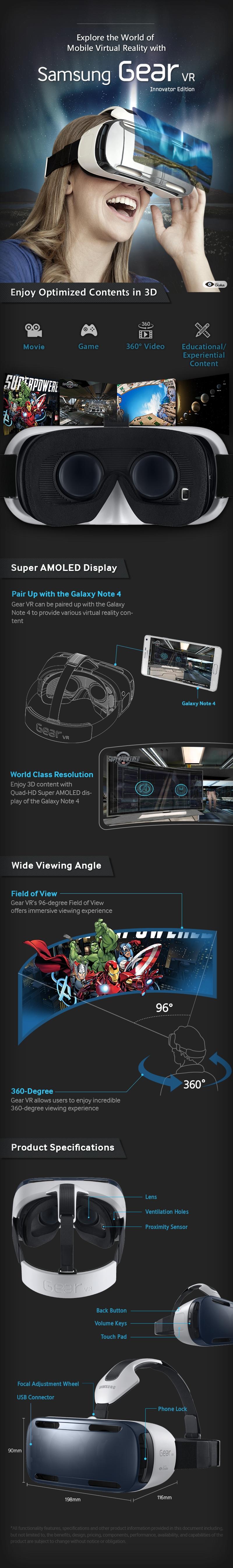 Infografica Gear VR