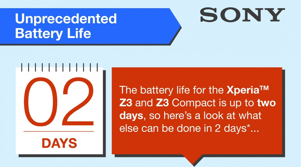 """Sony Xperia Z3 e Z3 Compact con autonomia """"senza precedenti"""", fino a 2 giorni"""