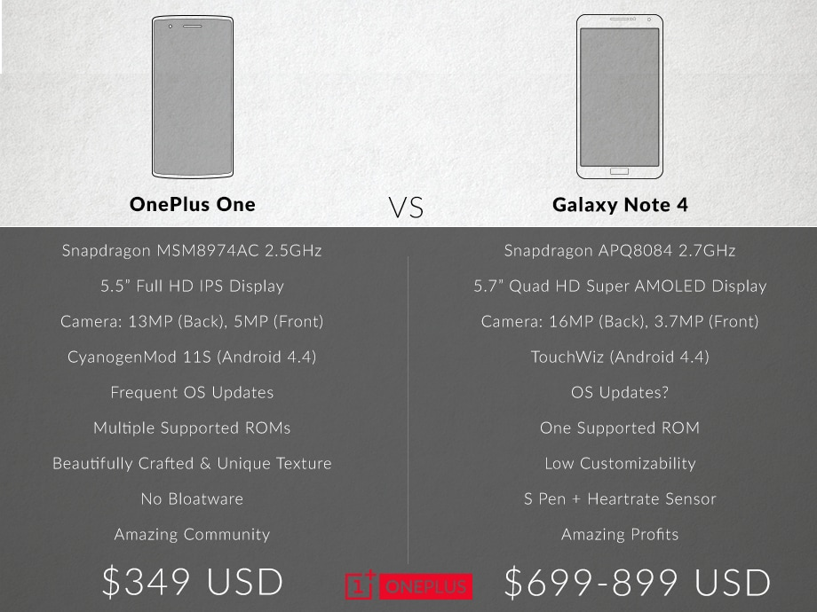 oneplus one note