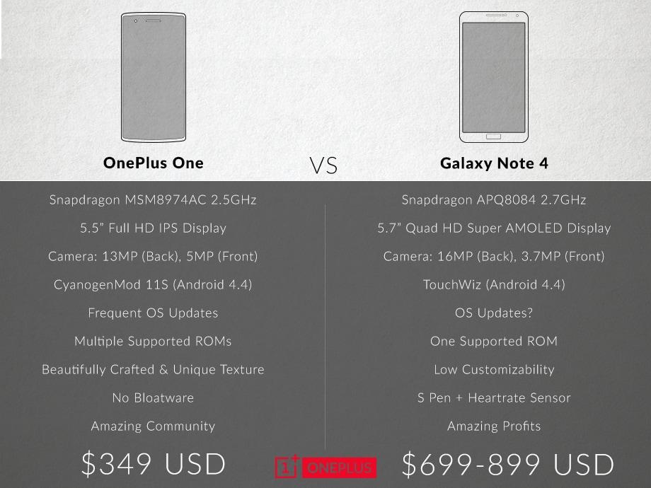OnePlus regala un One e inviti in occasione del lancio di Note 4