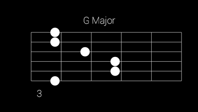 Google Glass Chords