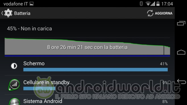 Moto X 2014 screenshot Batteria