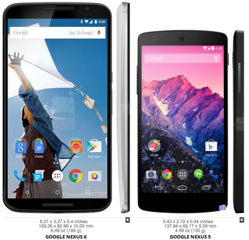 Nexus 6 confronto dimensionale -4