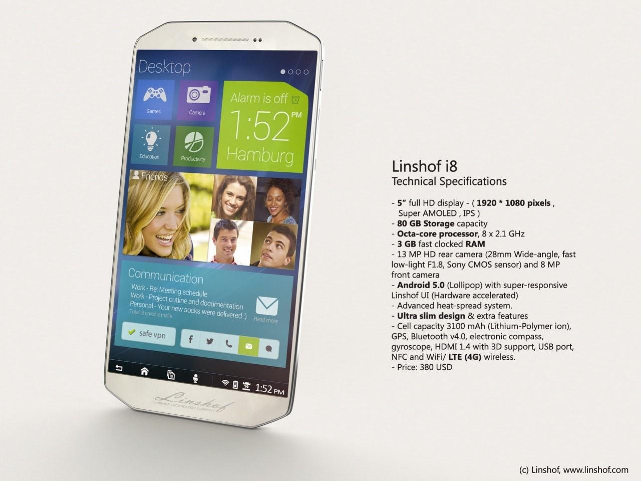 Vi ricordate di Linshof i8, lo smartphone con 80 GB di memoria? Bene, potete dimenticarlo