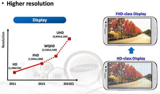 Display AMOLED 4K da 5,9'' pronto per agosto 2015 e Galaxy Note 5