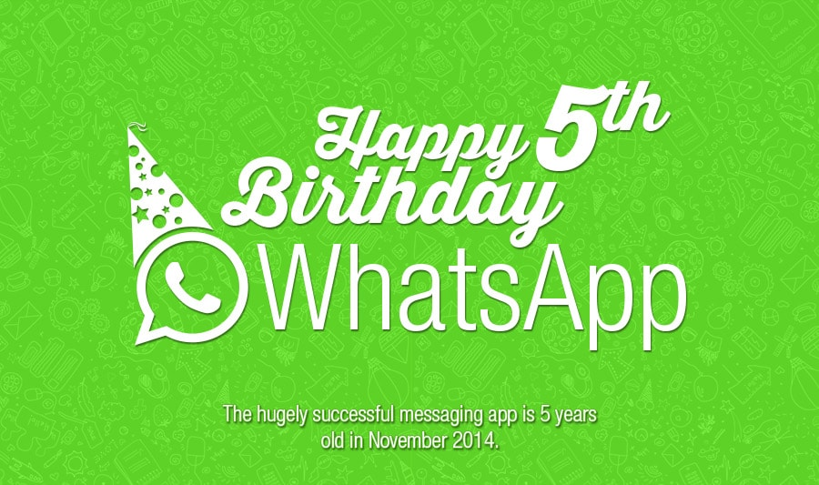 WhatsApp-birthday-infographic