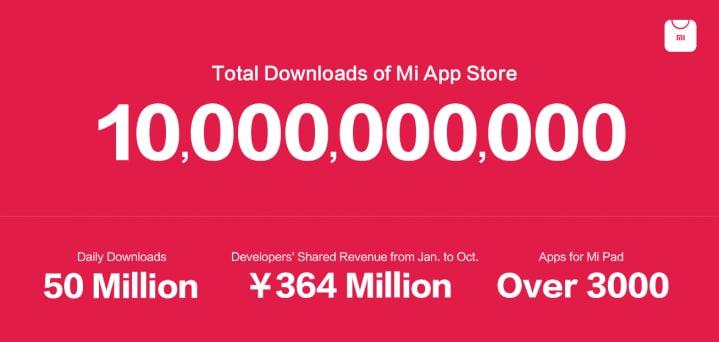 Xiaomi App Shop