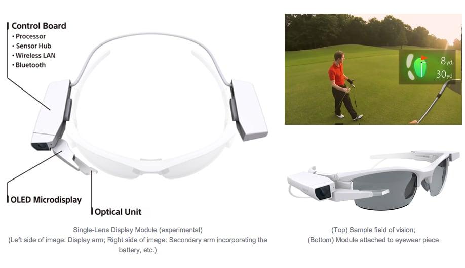 Sony annuncia la sua versione dei Google Glass, da montare su normali occhiali