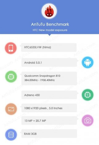 HTC Hima AnTuTu