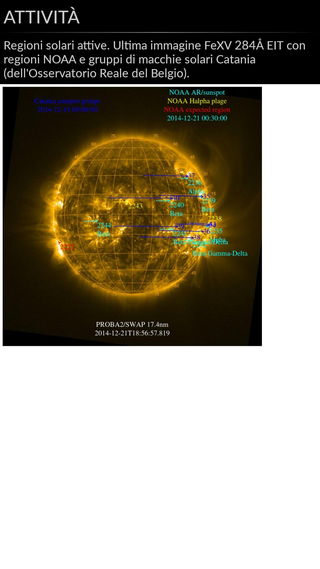 Trasformarsi In Esperti Di Astronomia Grazie A Mobile