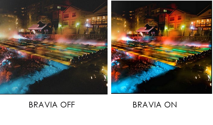 Sony Bravia Engine su tutti i dispositivi grazie ad una mod