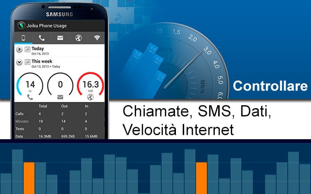Statistiche avanzate sull'uso del dispositivo grazie a Joiku Phone Usage (foto)