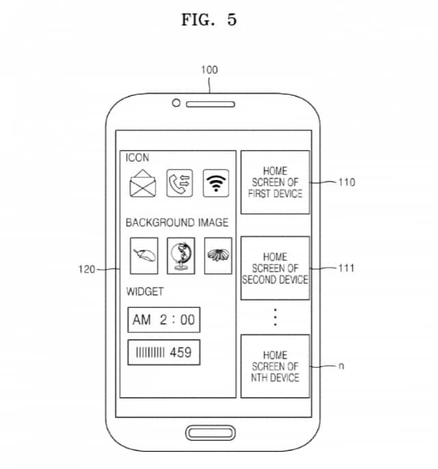 brevetto samsung migrazione impostazioni home screen