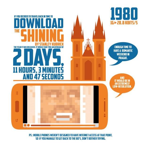 Una simpatica infografica ci mostra come si sono evolute le reti mobili dagli anni '80 al 2020