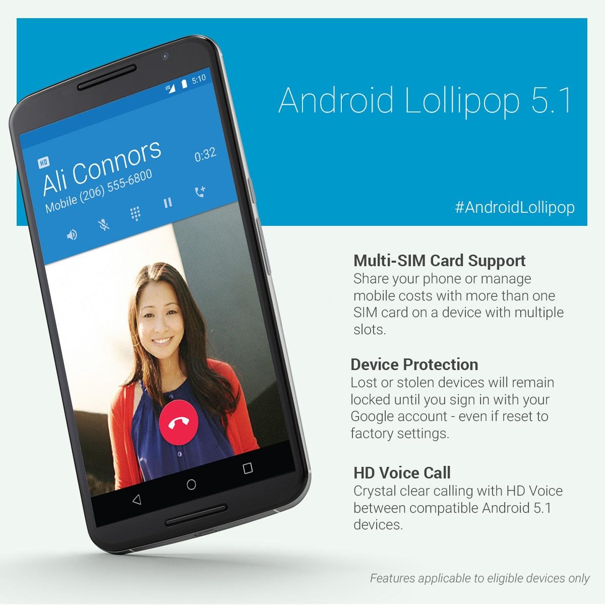 Tante piccole novità di Android 5.1 Lollipop (foto)
