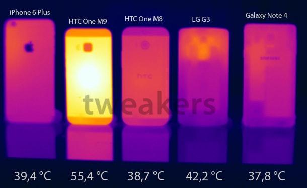 GFXBench HTC One M9
