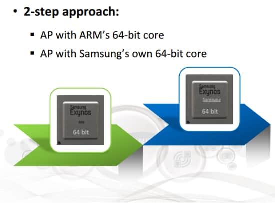Samsung pronta a personalizzare l'architettura ARM nei suoi prossimi SoC Mobile