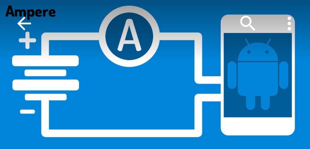 Come controllare se il vostro caricabatterie è realmente efficiente? Ampere! (foto)